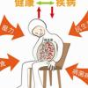 肠道细菌是诱发心脏疾病